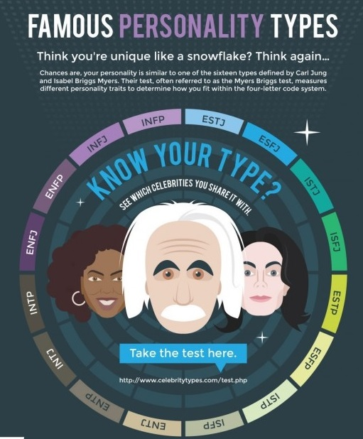 What's the best personality in the MBTI? - Quora